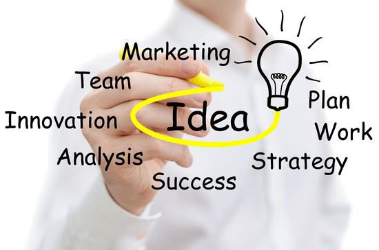 12 Utterly Easy Marketing Ideas You Can Try This Yearstart ... Marketing Ideas